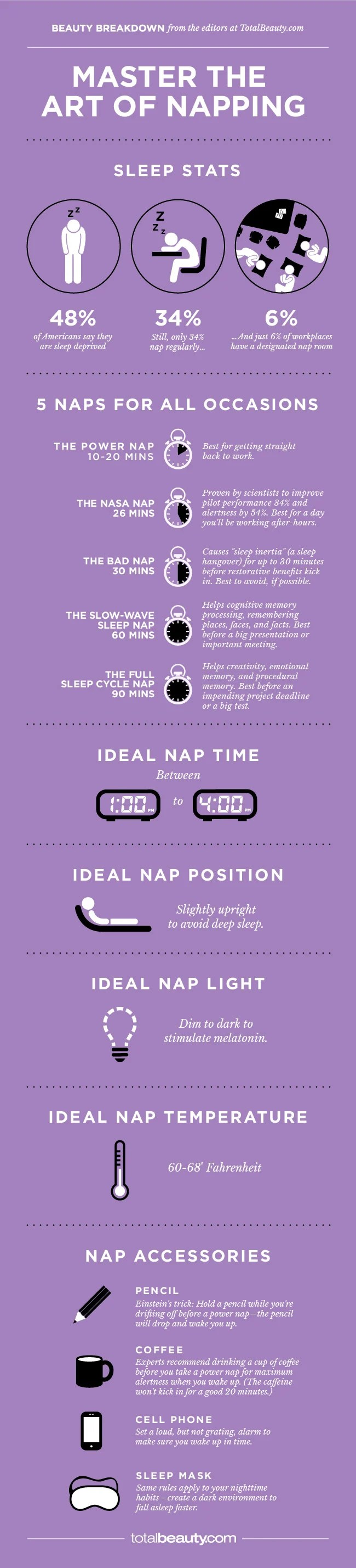 The Art of Napping: tips & stats [Infographic]   ecogreenlove