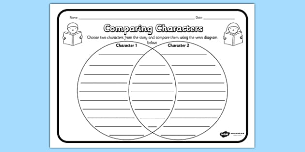Comparing Characters Reading Comprehension Activity
