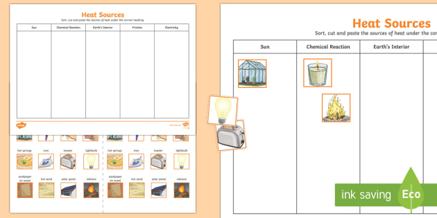 Heat Sources Sorting Worksheet Activity Sheet