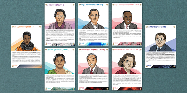 Chemistry Week 2020: Influential Scientists Display Posters