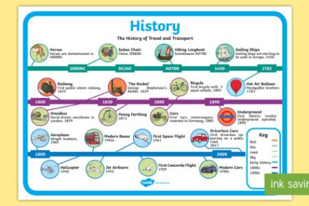 world history timeline poster pdf path decorations pictures full