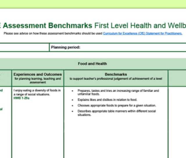 Cfe First Level Health And Wellbeing Benchmarks Assessment Tracker Pshe