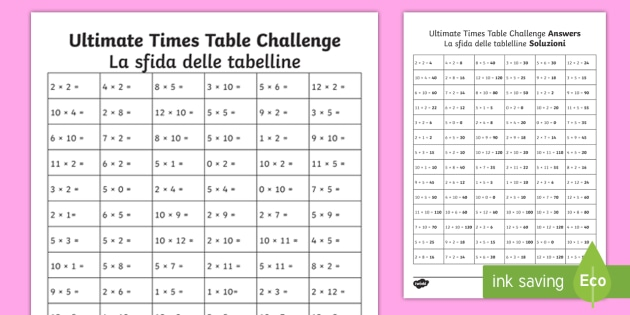 Ultimate Times Tables Challenge Worksheet Activity Sheet