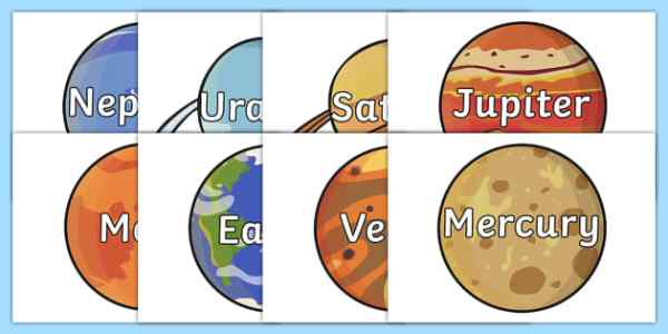 FREE The Planet Names Words on Planets australia