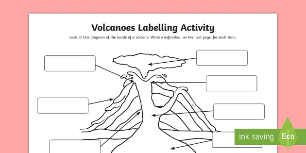 Volcanoes Differentiated Labelling Worksheet Activity Sheet