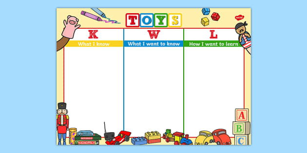 Toys Topic Kwl Grid Teacher Made