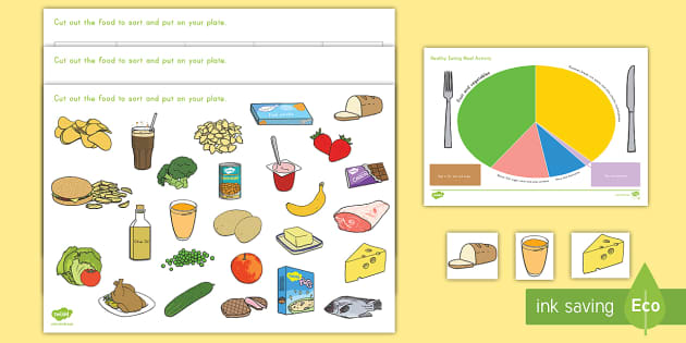 Healthy Eating Divided Plate Sorting Activity Sorting