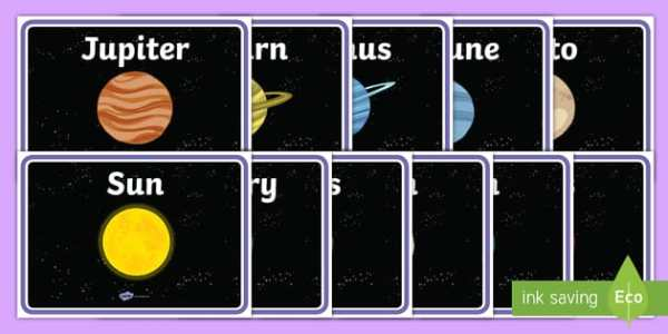 FREE! - Our Solar System (Planets) Group Signs - Space ...