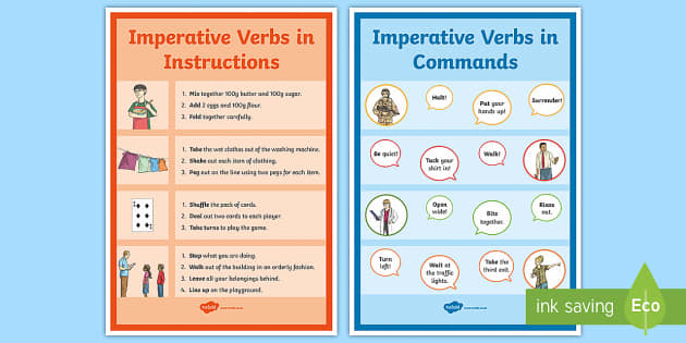 Imperative Verb Command And Instructions Display Posters