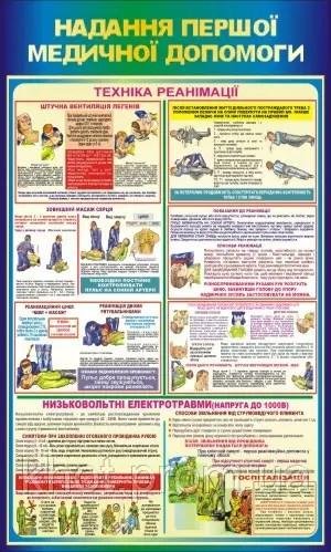 Оказание первой доврачебной помощи пострадавшим. Статьи ...