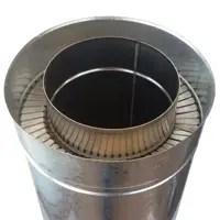 1261492762 1261492762 Как правильно выбрать стальной дымоход