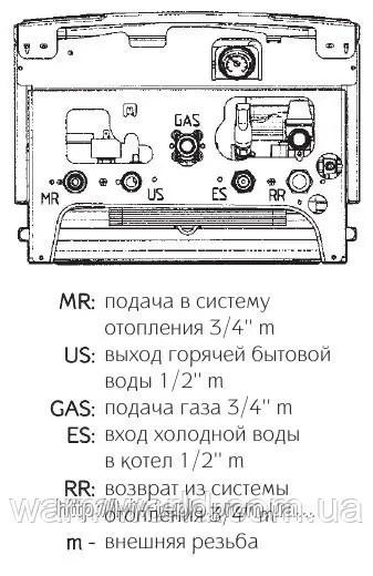 Настенный газовый котел Baxi Eco Four 1.240 Fi (турбо ...