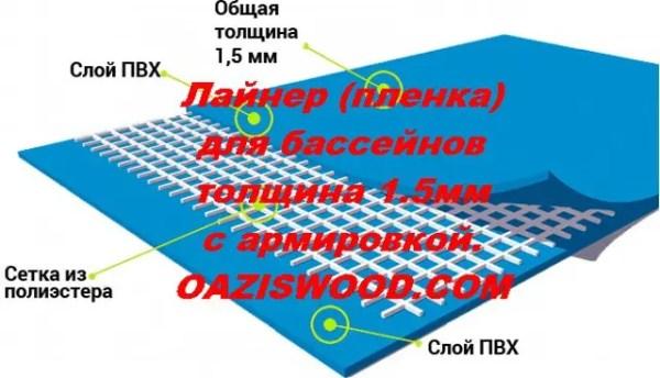 Квадратная купель 125х125х125см Мини бассейн с вкладышем ...
