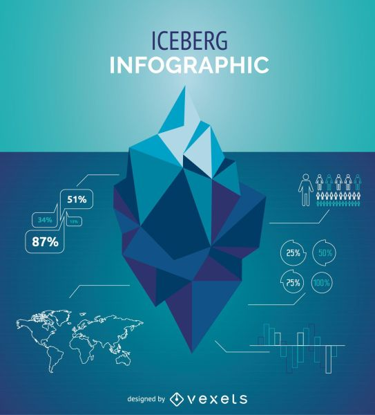 Iceberg infographic template   Vector download image  user