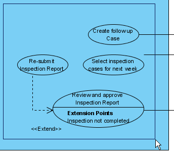 Surround use cases with package