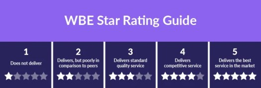star rating explanation graphic