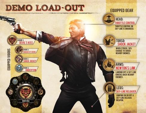 Example of Gear Bioshock Infinite Bioshock Infinite (PC/360/PS3) Preview Bioinf