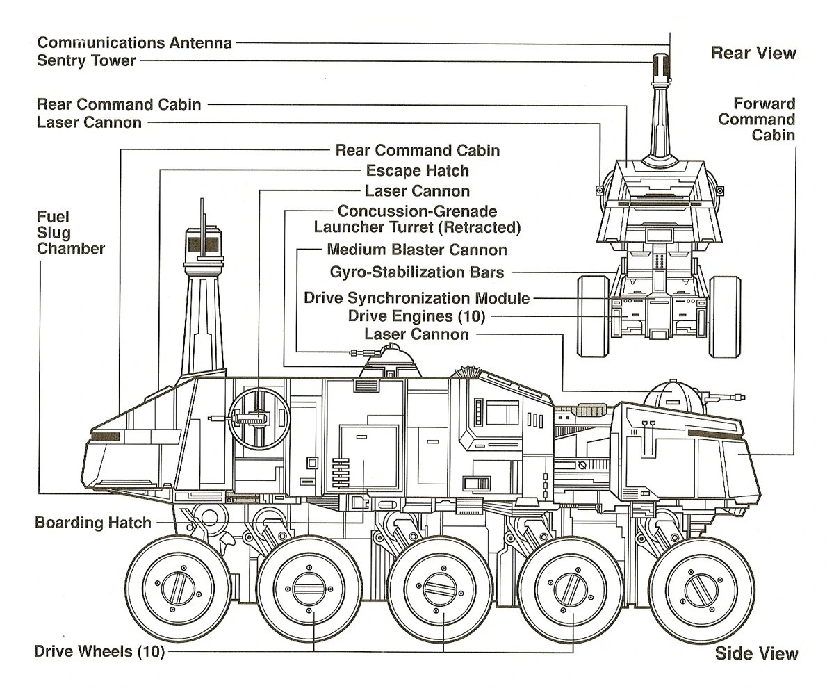 Imperial Wiring Schematic