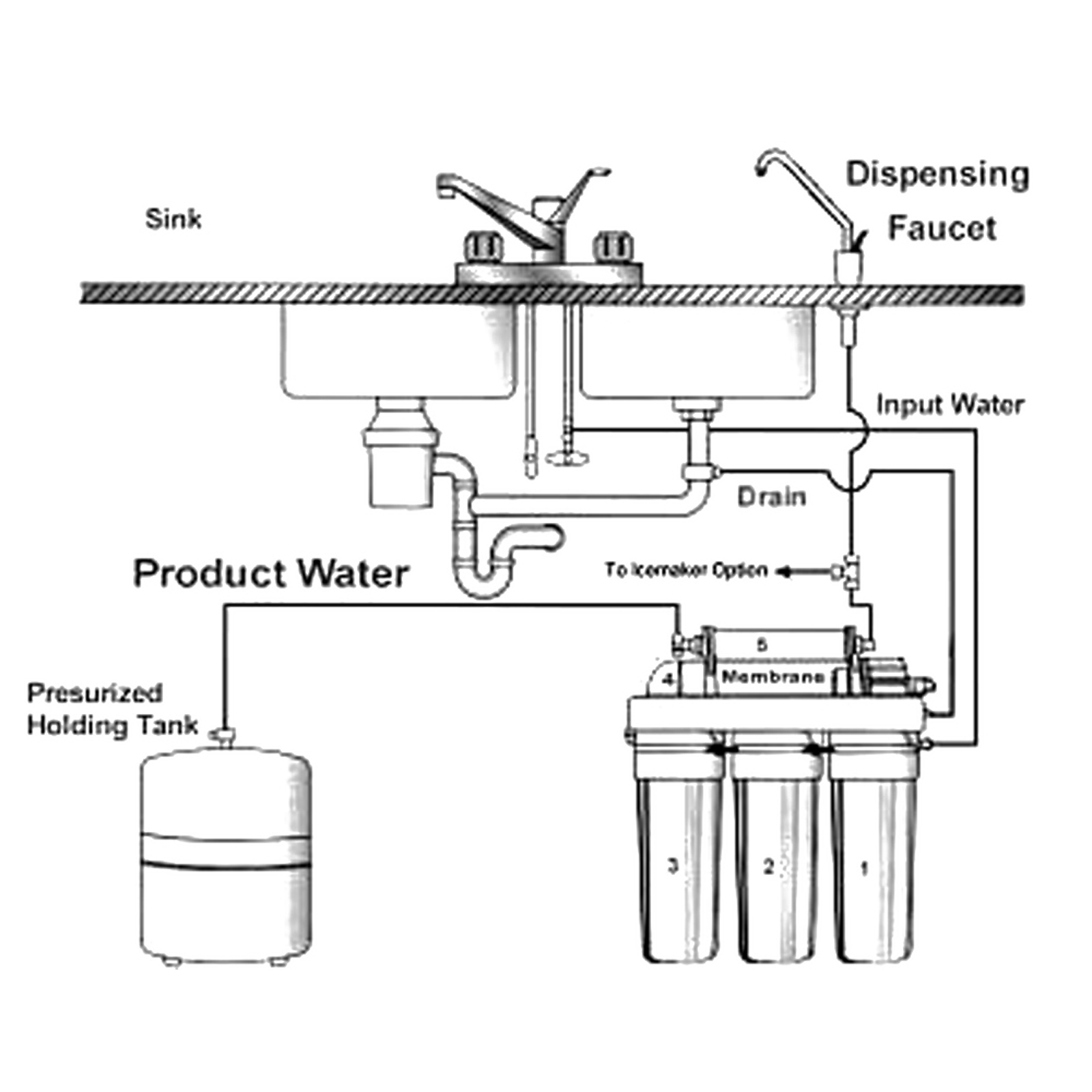 Naturewater Reverse Osmosis Ro 190l Day Nw Ro50 D1