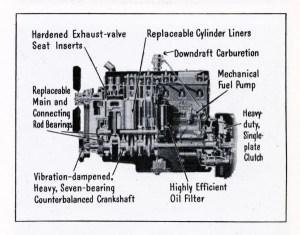 Truck Engine Diagram | Print | Wisconsin Historical Society