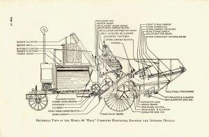 Holt Combined Harvester Diagram | Print | Wisconsin