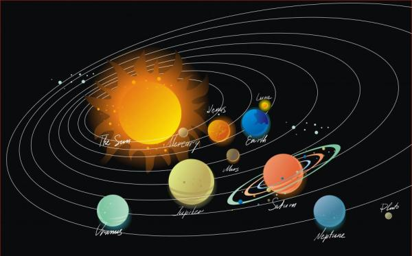 How did the Solar System Form? (with pictures)