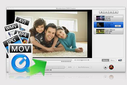 https://i1.wp.com/images.wondershare.com/images/multimedia/media-tool/dvd-creator-mac-f_01.jpg?w=696