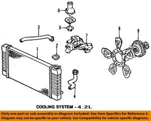 GM OEMEngine Cooling Fan Clutch 25790869 | eBay