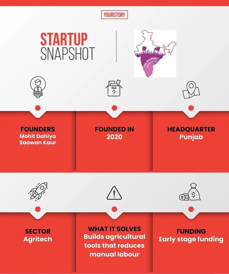Startup Bharat - Jai Bharat