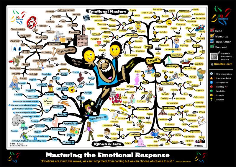 Read Emotional Mastery Developing Emotional Intelligence
