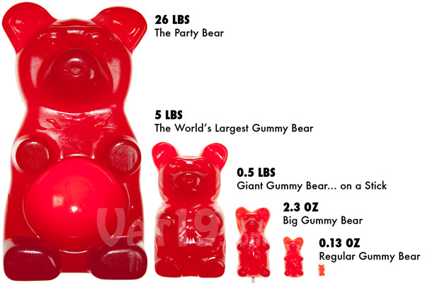 The Party Bear is the giant papa bear of the gummy bear family.