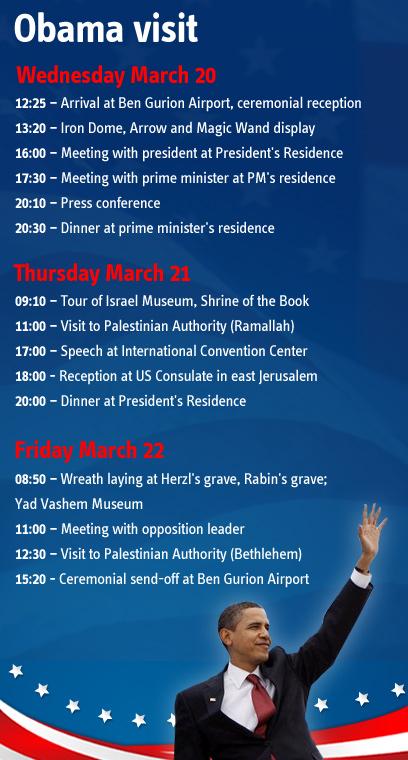 Obama's Israel itinerary