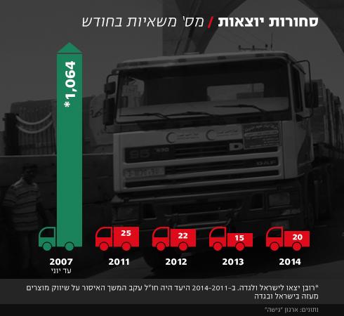 gaza_trucks_2.jpg