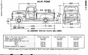 Photo: F1 Pickup Specs   1951 Ford f1 album   Vdubjim