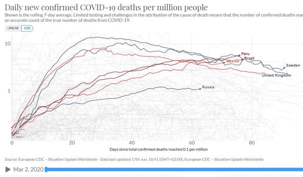 TABLE 8 - number of deaths, Swabia and other countries per million people