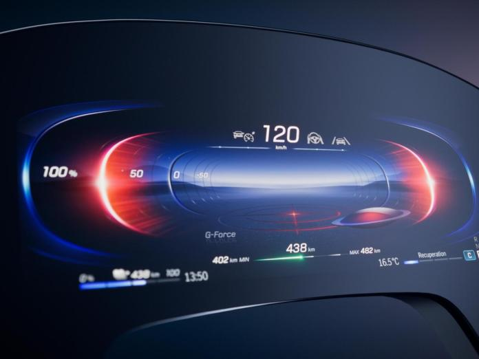 The Mercedes hyperscreen: occupies the entire dashboard of the car and