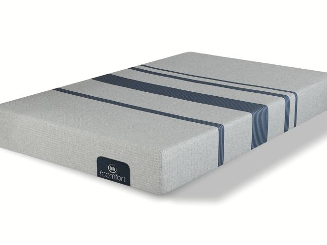 Icomfort By Serta Mattresses Blue 100 Mattress Full 055316 Furniture Fair Cincinnati Dayton Oh And Northern Ky