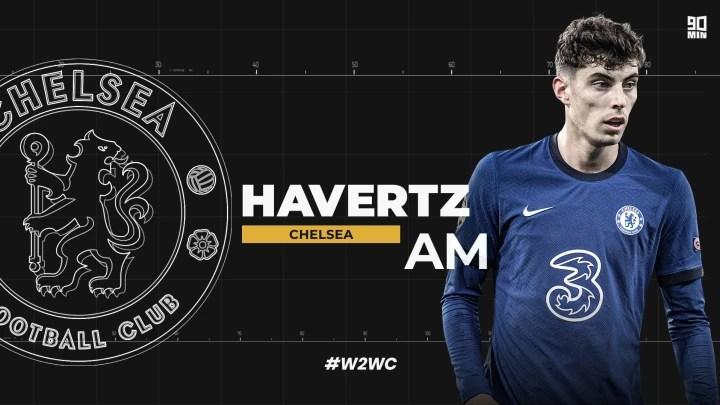 Welcome to World Class: Kai Havertz