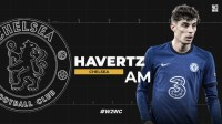 Welcome to World Class: Kai Havertz