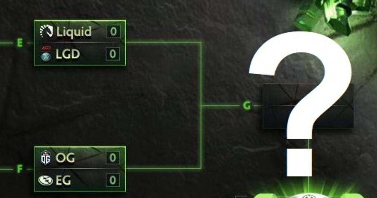 TI8 Upper Bracket Final Predictions Dbltap