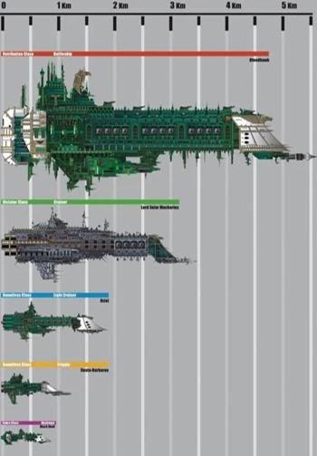 https://i1.wp.com/images2.wikia.nocookie.net/__cb20120419162014/es.warhammer40k/images/f/f4/350px-ImperialNavyShipClasses.jpg