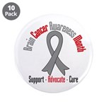 "Brain Cancer Awareness 3.5"" Button (10 pack)"