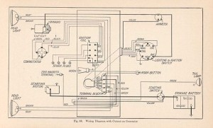 Photo: engine wiring diagram Ford Model T | 1908 to 1927