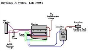 Nascar Engine Diagram Natural Gas Engine Diagram Wiring Diagram ~ ODICIS