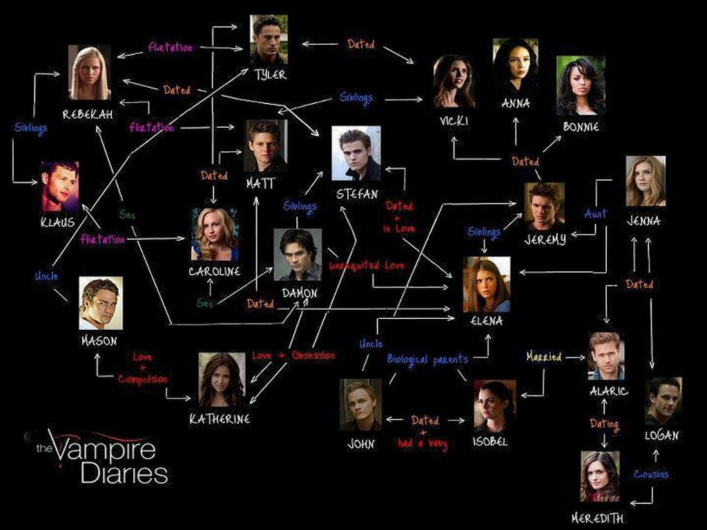 The Vampire Diaries Images The Vampire Diaries Hd Wallpaper And Background Photos