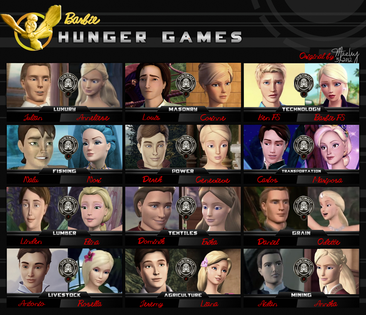Hunger Games Movies Quiz