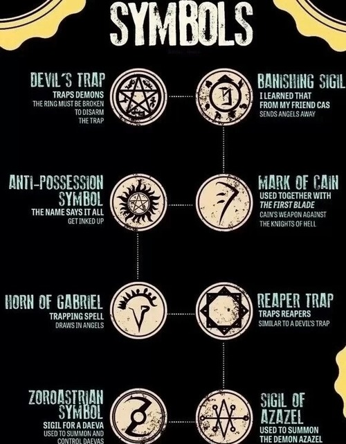 And Show Tv Supernatural Symbols Meanings