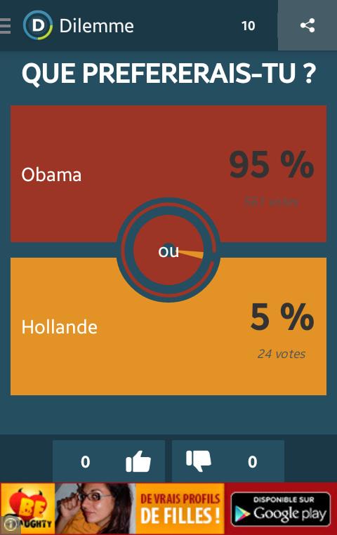 Dilemme voté par des francais