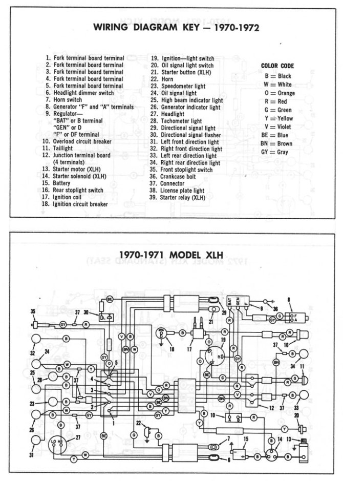 harleydavidson wiring diagrams  manuals – demons cycle