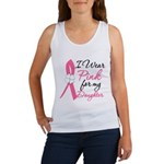 I Wear Pink Daughter Women's Tank Top
